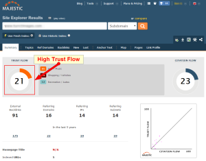 High Trust Flow Metrics from Majestic.com